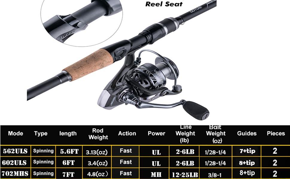 fishing casting rod