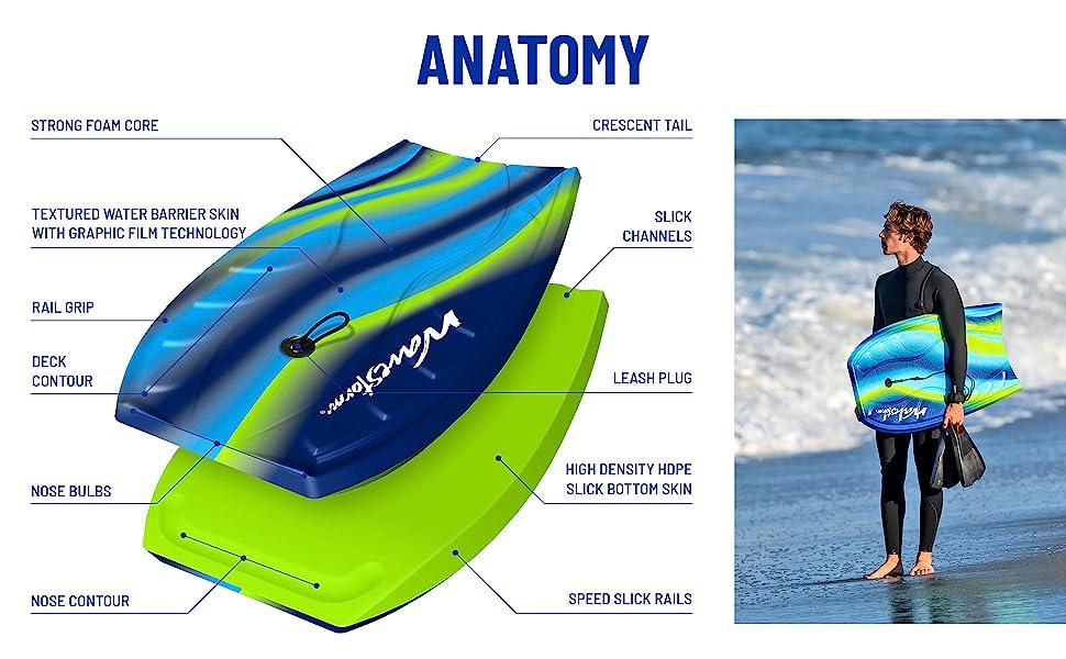 Wavestorm 40in CCBB Bodyboard 2-pack - Current (Green) - Anatomy