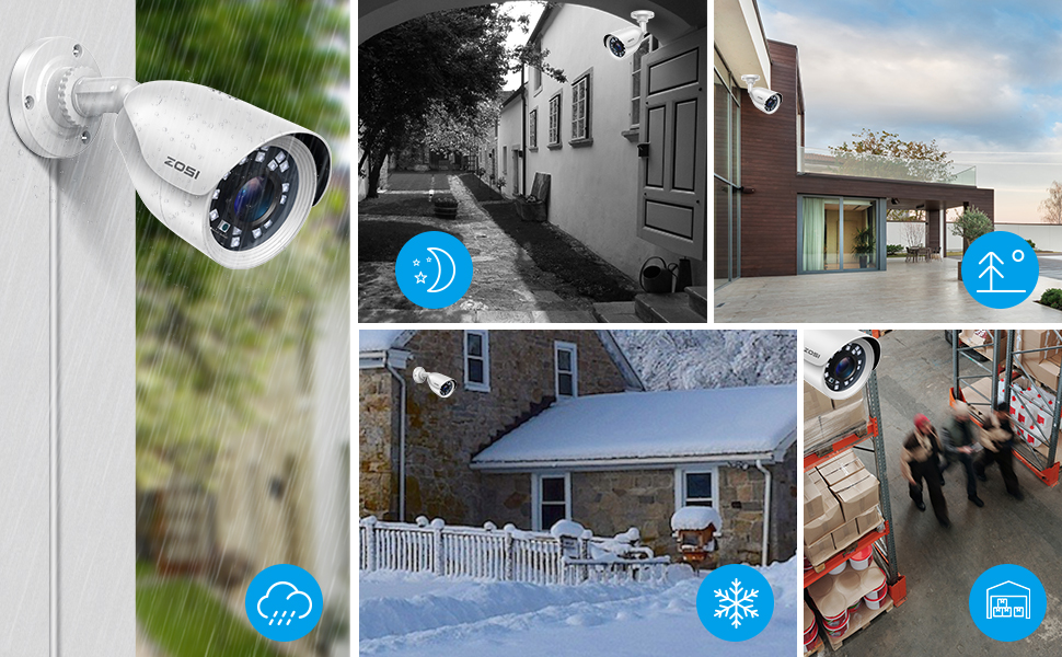 install the cameras wherever you need