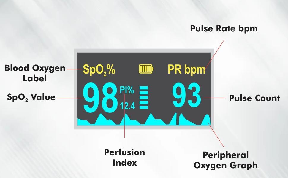 Accusure yk81c pulse oximeter display