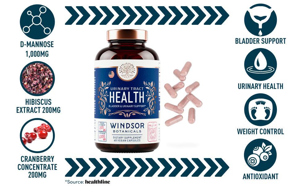 Windsor Botanicals - UTI Urinary Tract Infection Bladder Health Capsules