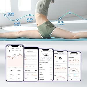 Yunmai app new