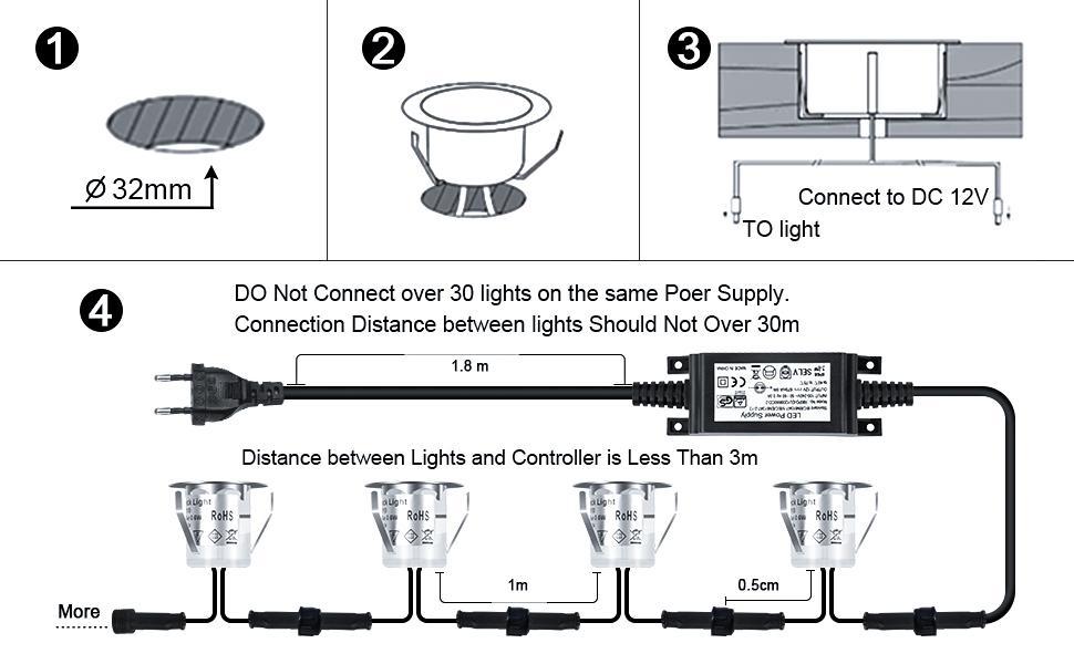 Spots LED Encastrables