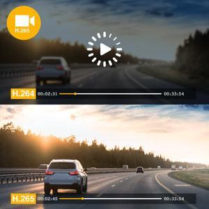 H.265 Efficient video coding technology