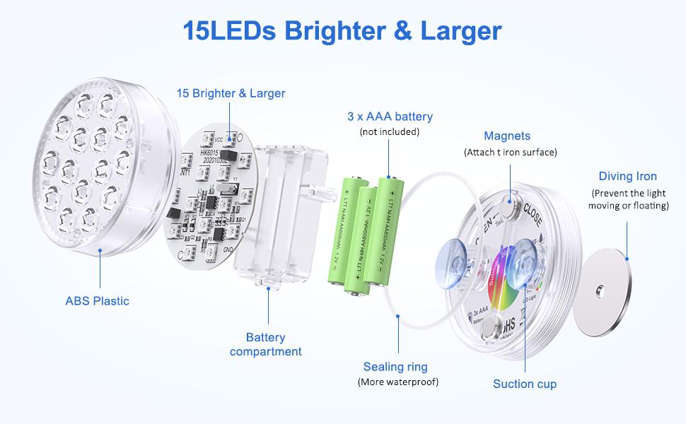Ruyilam Submersible LED lights