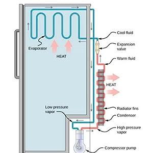 compressor cooling