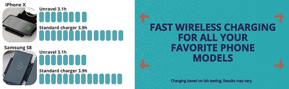 fast wireless