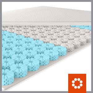 mattress topper zones