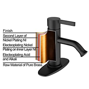 black basin faucet
