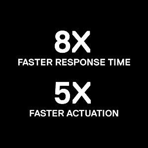 高速な動作を実現