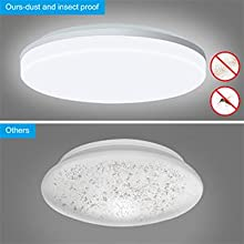battery ceiling light with remote ceiling mount shower ceiling light led surface mount ceiling light