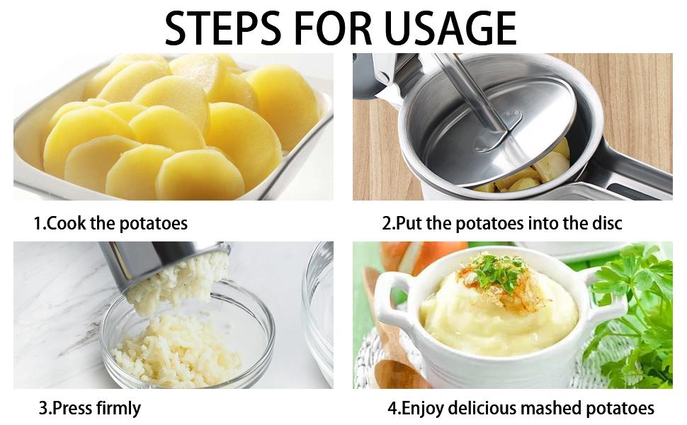 Steps for usage