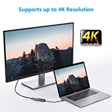 Supports up to 4K Resolution