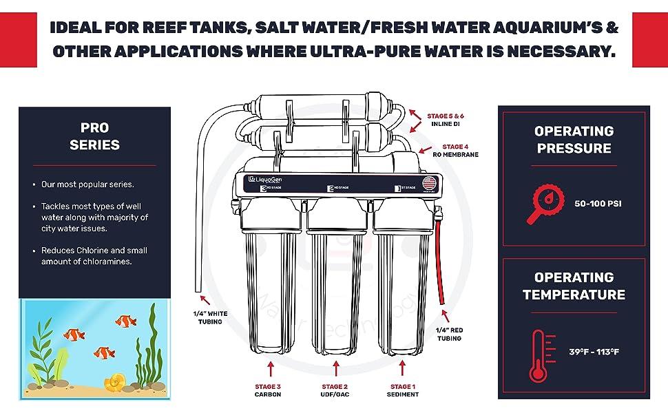 portable, filtration, unit, liquigen, membrane, top, water purifier, pure, zero waste, chloramine