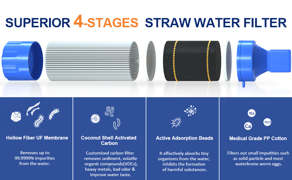 4-Stages straw water filter