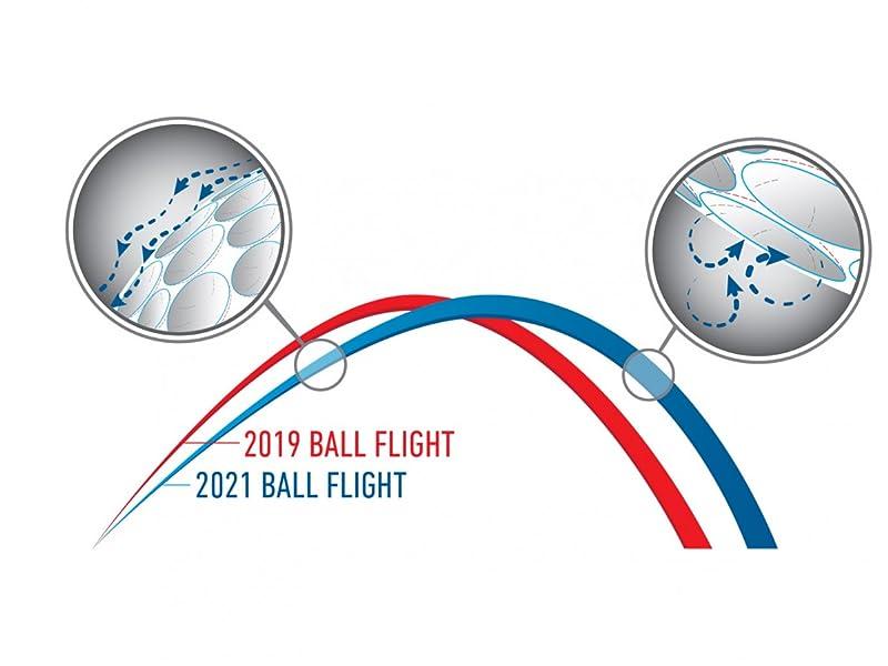 2019 ball flight vs 2021 flight