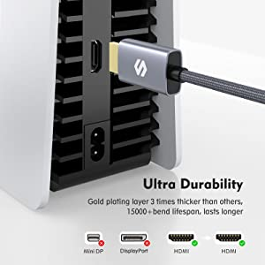 Silkland hdmi cable 4k 60Hz