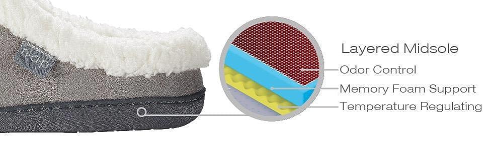 Layered Midsole Odor control Memory Foam Support Temperature Regulating