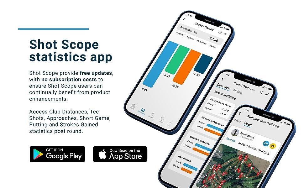 Shot Scope App