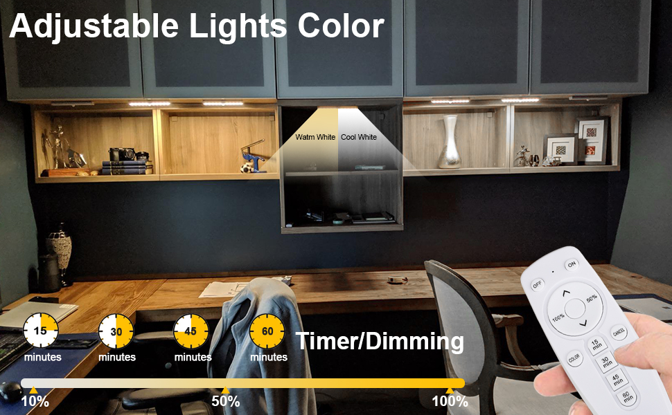 remote control under cabinet lighting ,battery operated lights ,led close light,under counter light