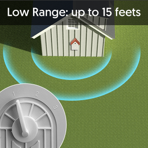 Low Range:up to 15 feets