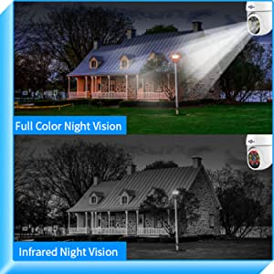 color night vision