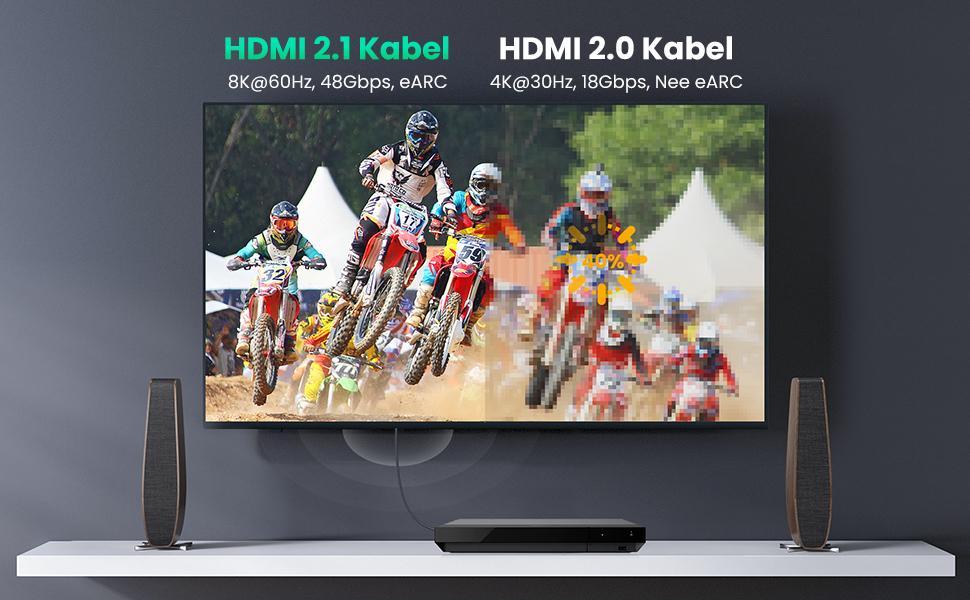 HDMI 2.1 KABEL