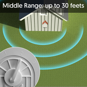 Middle Range: up to 30 feets