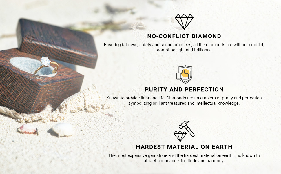 More About Diamond