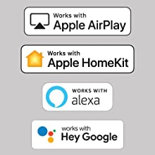 Smart Home Technology Compatibility