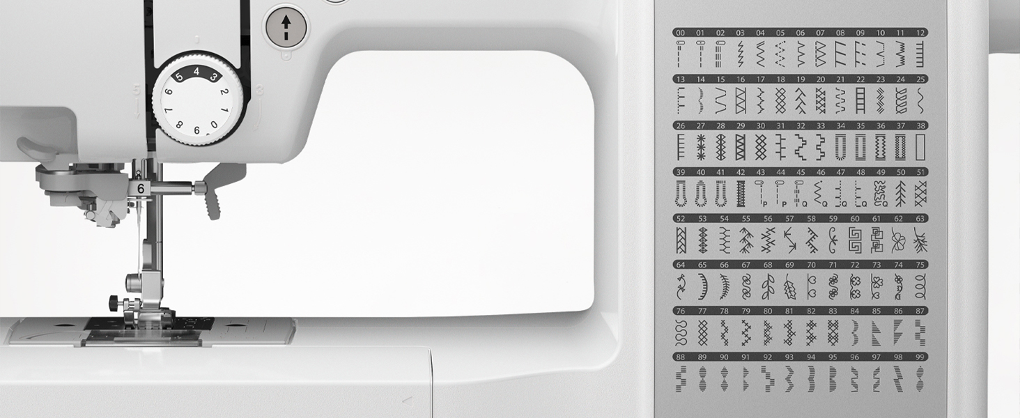 Sewing machine with stitch guide
