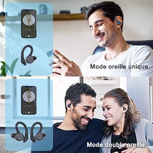 Mode Mono et Binaural