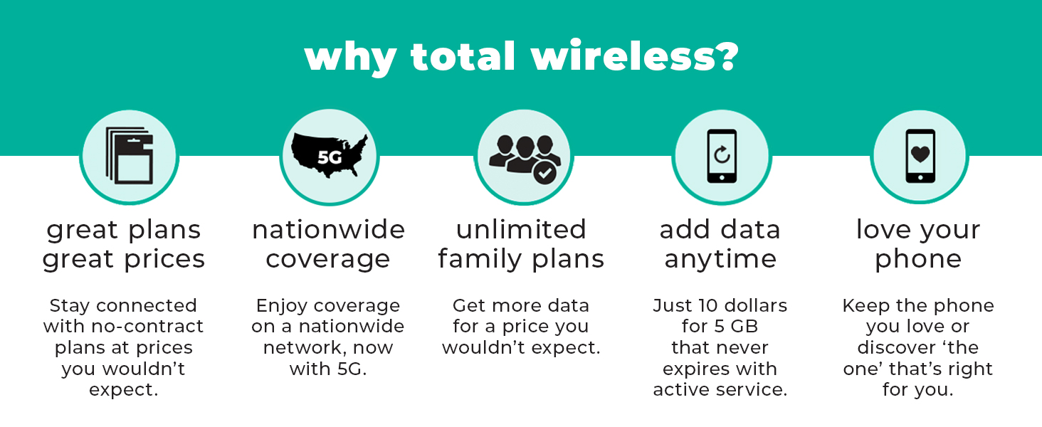 why total wireless