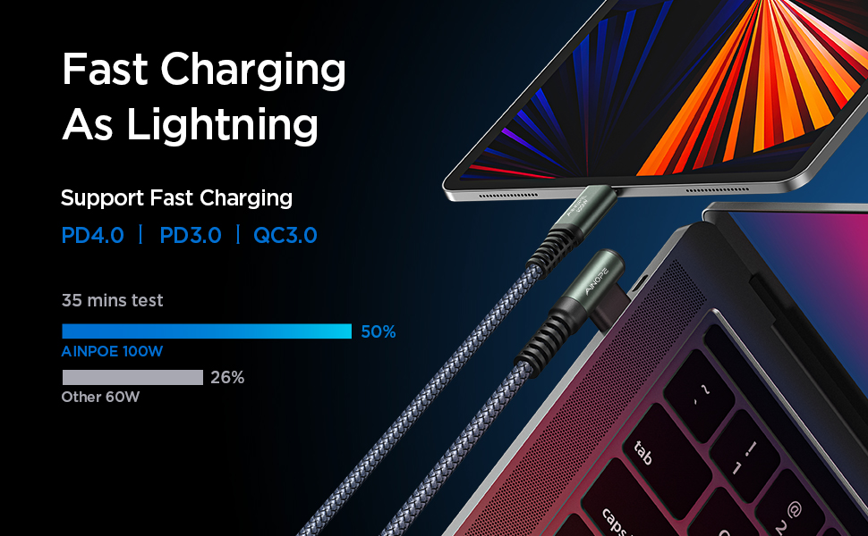 AINOPE 100W right angle PD fast charging cable