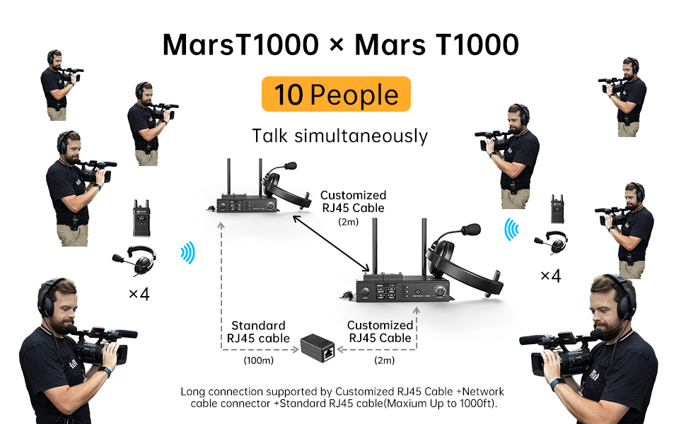 Hollyland Mars T1000