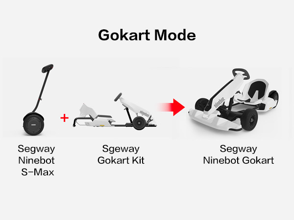 Segway Ninebot S-Max electric self-balancing scooter