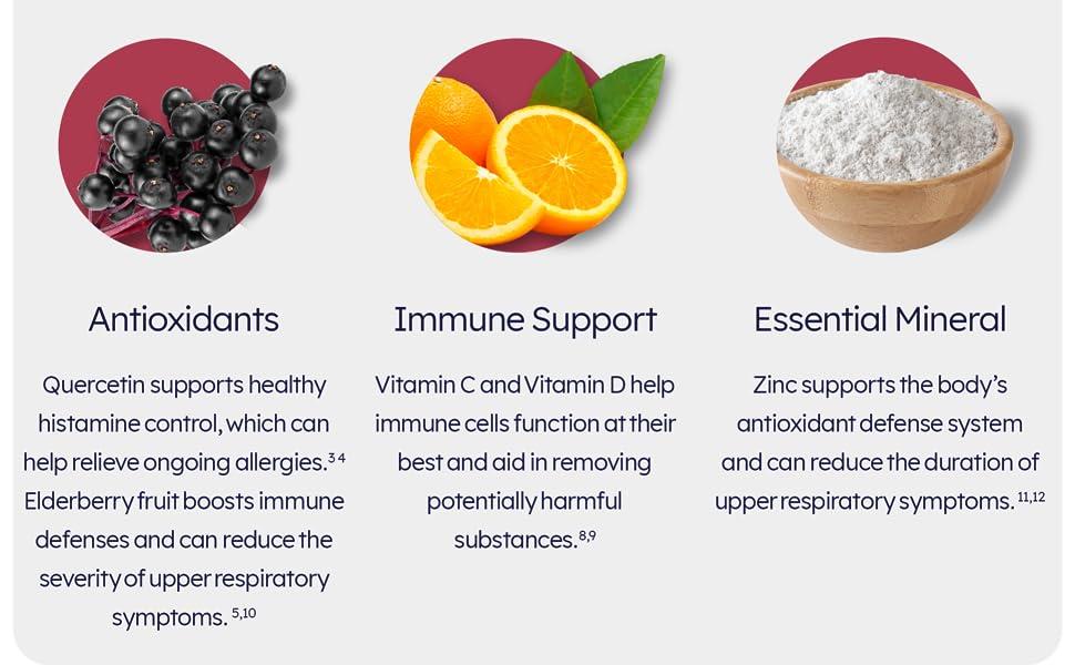 Antioxidants Immune Support Essential Mineral