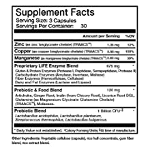 life supplement facts