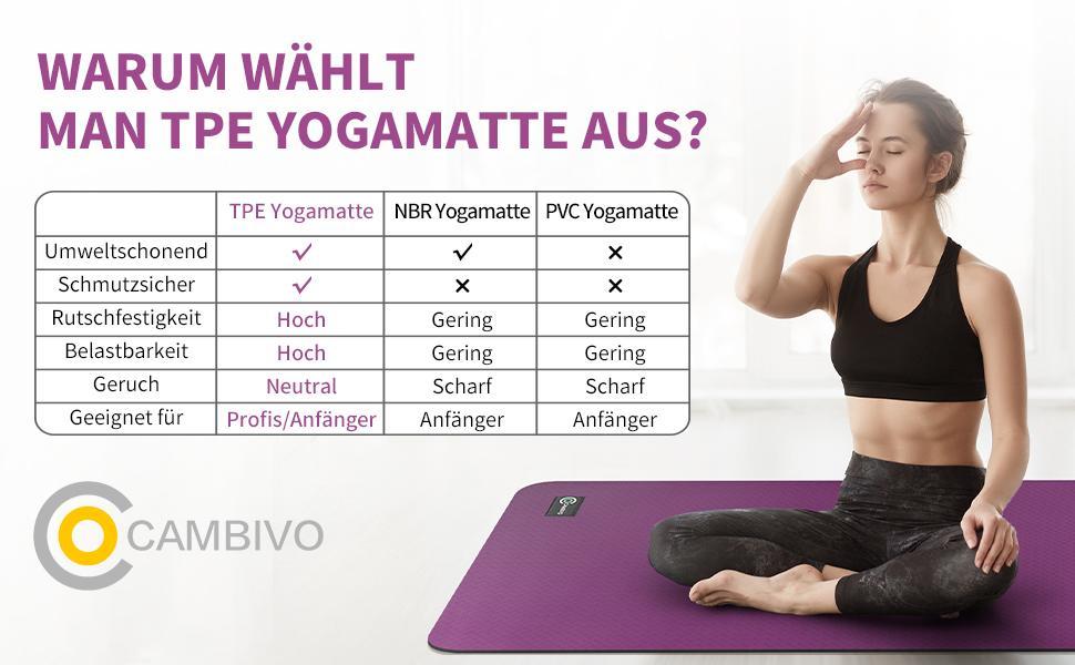 Yogamatte Sportmatte Fitnessmatte Rutschfest Pilates Gymnastikmatte 173cm x 61cm