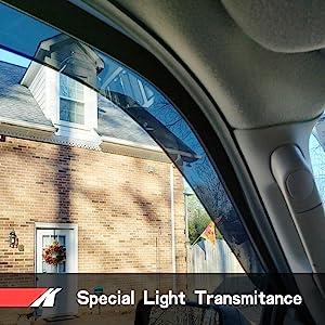 Special Light Transmittance