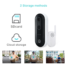 Cloud Storage and 32GB SD Card Included
