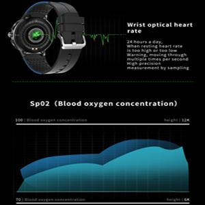 Heart rate and blood oxygen monitoring