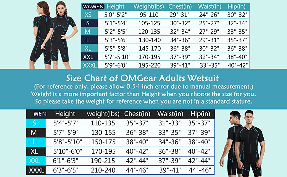size chart of OMGear shorty wetsuit