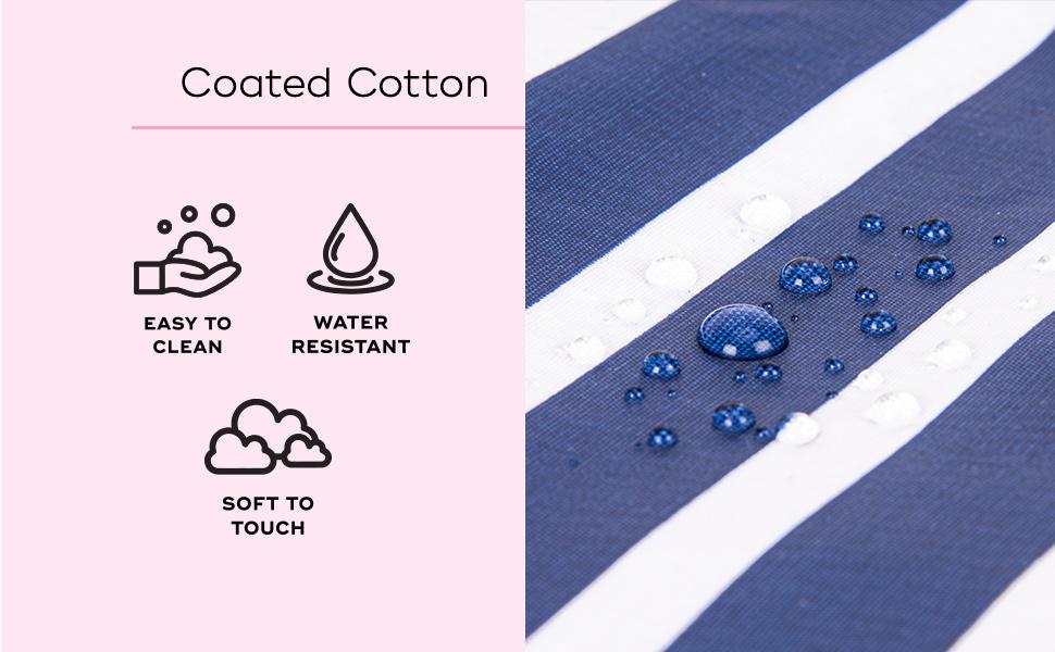 Coated Cotton fabric