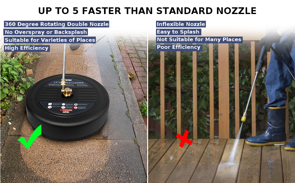 WMK surface cleaner 5 faster than standard nozzle