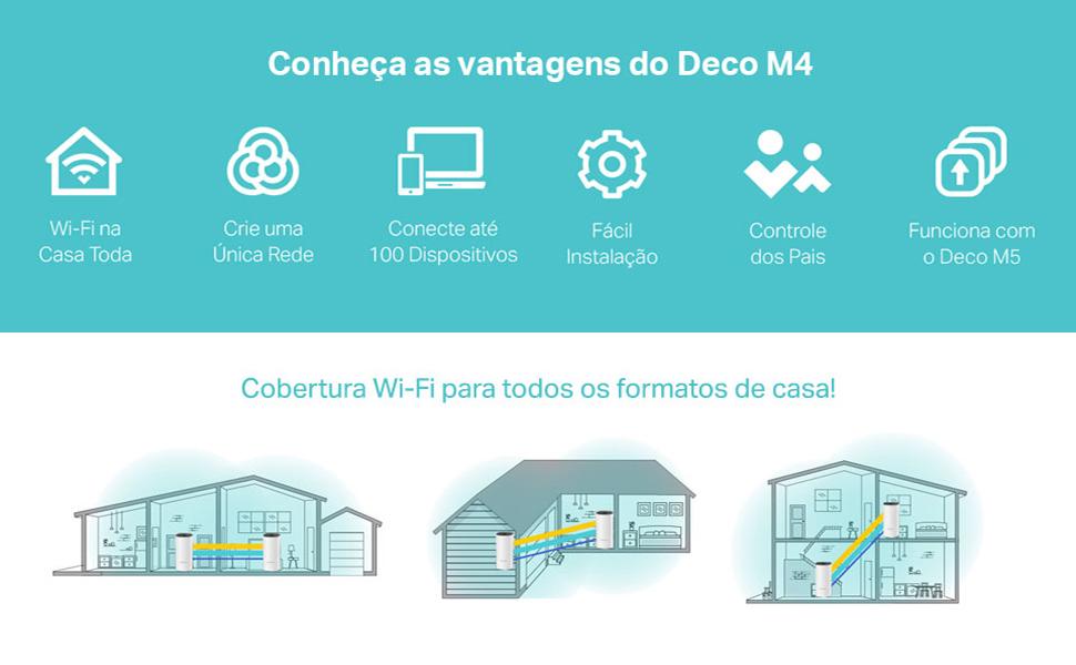 Cobertura wi-fi na casa toda, conecte até 100 dispositivos, fácil instalação