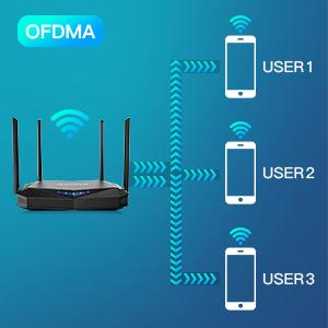witeless router dual band wireless router gaming router for pc wifi6