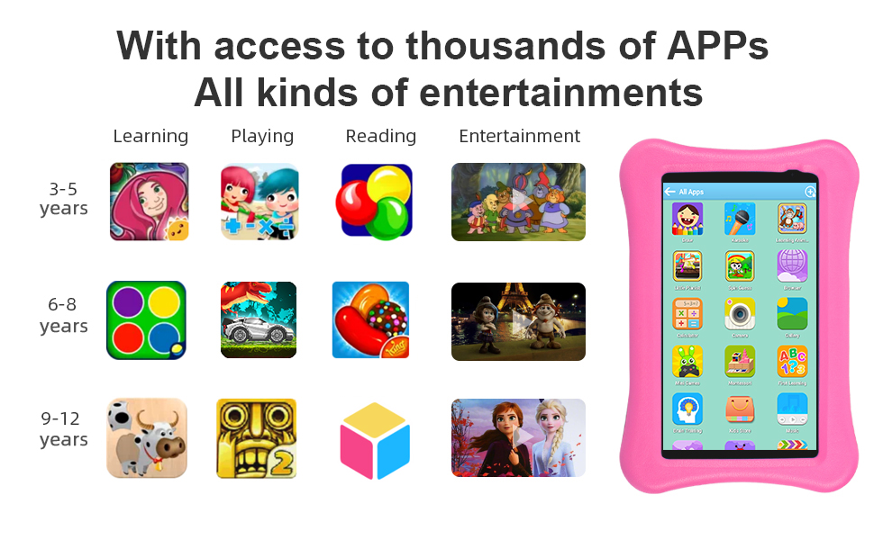 Thousands of Apps