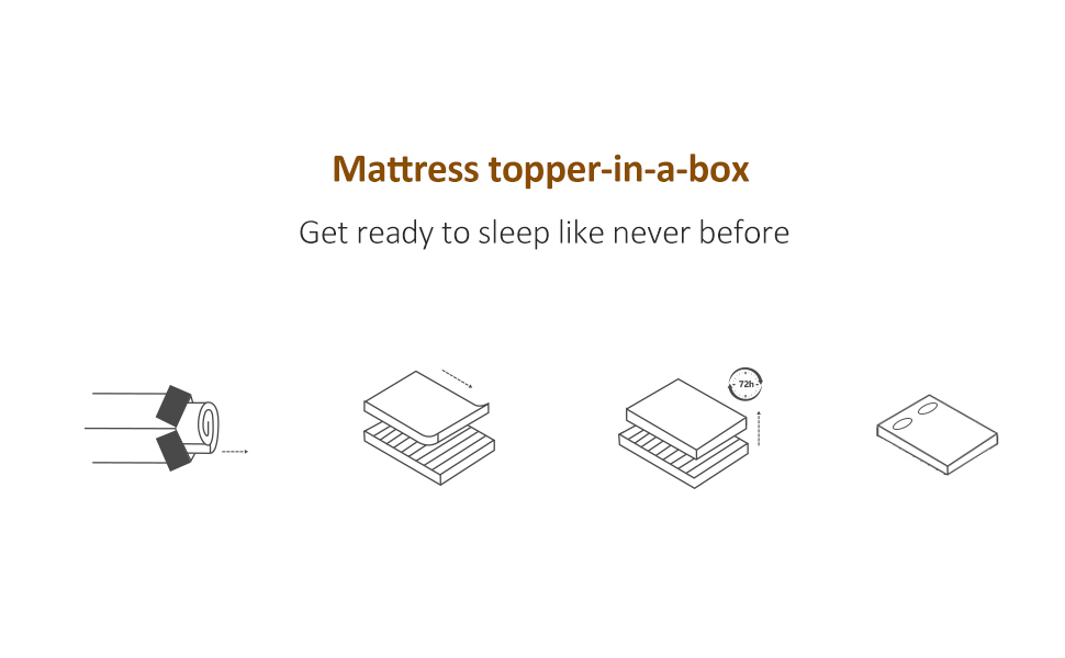 mattress topper queen memory foam mattress topper queen