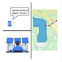 Geofence and alerts